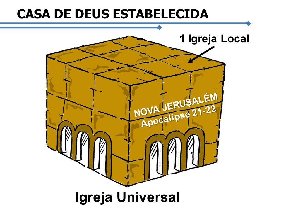 CASA DE DEUS ESTABELECIDA NOVA JERUSALÉM Apocalipse 21-22 1 Igreja Local Igreja Universal