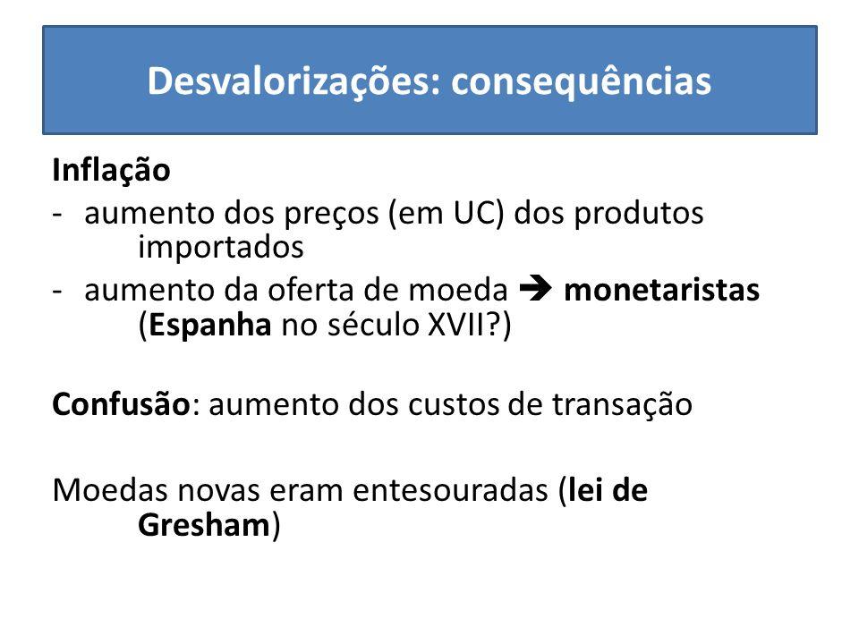 Desvalorizações: consequências Inflação -aumento dos preços (em UC) dos produtos importados -aumento da oferta de moeda monetaristas (Espanha no sécul