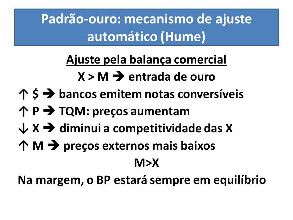 Padrão-ouro: mecanismo de ajuste automático (Hume) Ajuste pela balança comercial X > M entrada de ouro $ bancos emitem notas conversíveis P TQM: preço