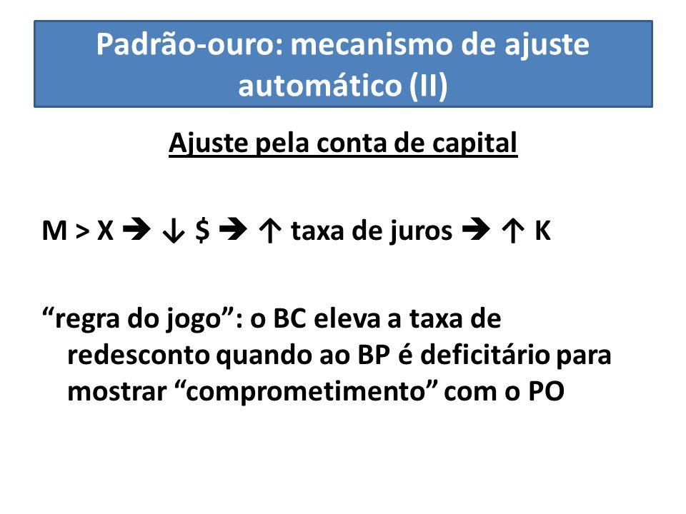 Padrão-ouro: mecanismo de ajuste automático (II) Ajuste pela conta de capital M > X $ taxa de juros K regra do jogo: o BC eleva a taxa de redesconto q