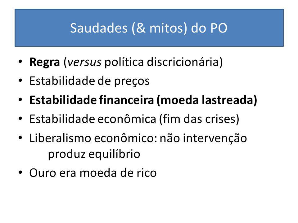 Saudades (& mitos) do PO Regra (versus política discricionária) Estabilidade de preços Estabilidade financeira (moeda lastreada) Estabilidade econômic