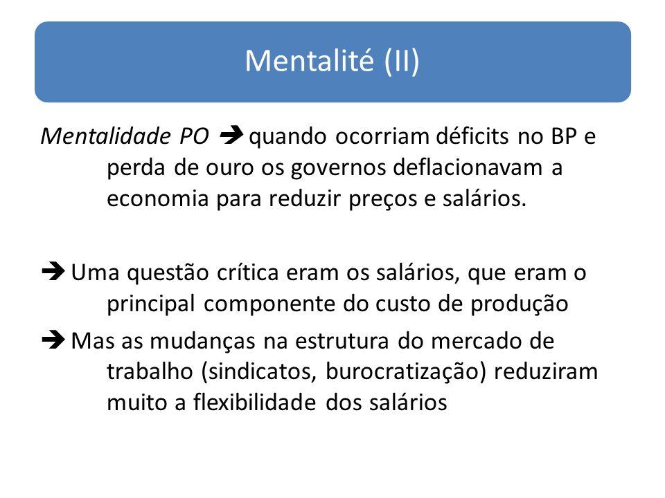 Mentalité (II) Mentalidade PO quando ocorriam déficits no BP e perda de ouro os governos deflacionavam a economia para reduzir preços e salários. Uma