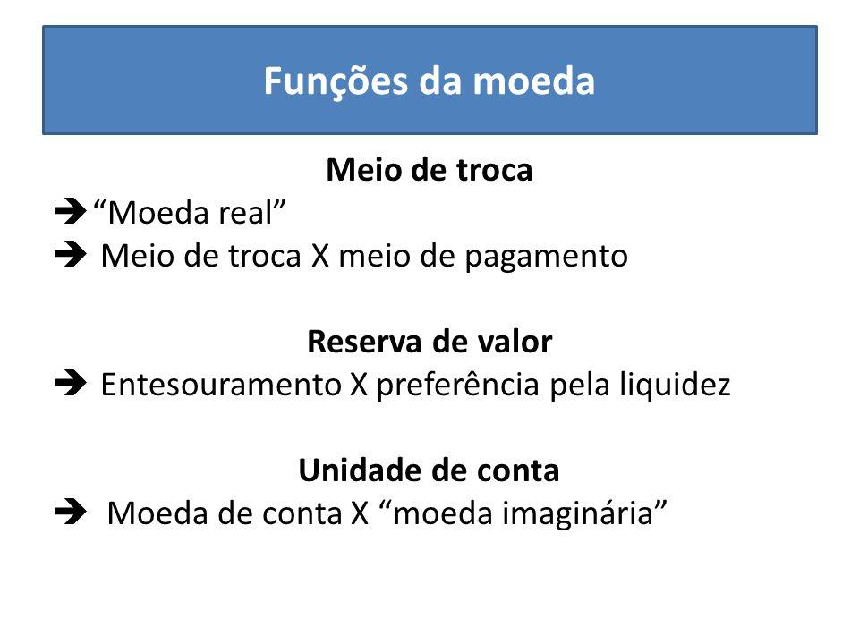 Funções da moeda Meio de troca Moeda real Meio de troca X meio de pagamento Reserva de valor Entesouramento X preferência pela liquidez Unidade de con