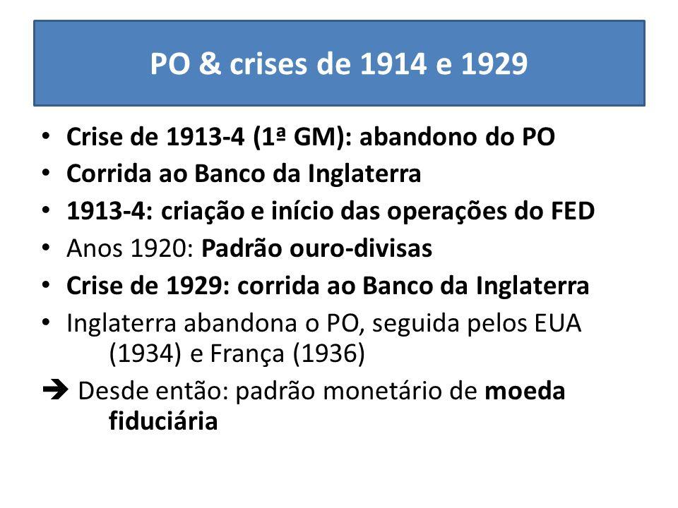 PO & crises de 1914 e 1929 Crise de 1913-4 (1ª GM): abandono do PO Corrida ao Banco da Inglaterra 1913-4: criação e início das operações do FED Anos 1