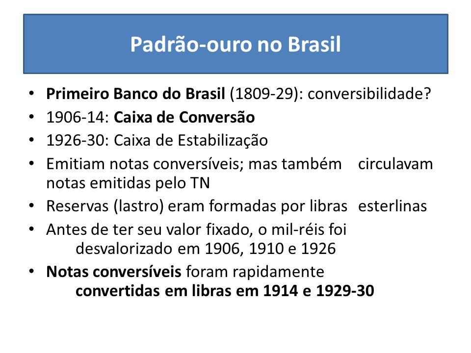 Padrão-ouro no Brasil Primeiro Banco do Brasil (1809-29): conversibilidade? 1906-14: Caixa de Conversão 1926-30: Caixa de Estabilização Emitiam notas