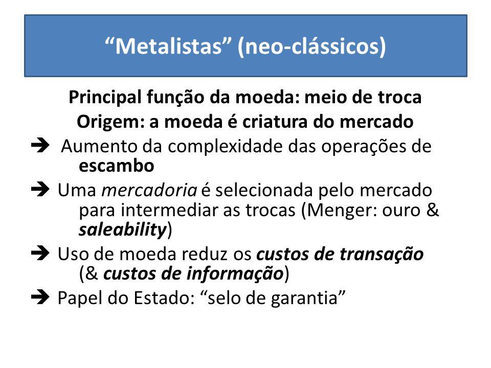 Metalistas (neo-clássicos) Principal função da moeda: meio de troca Origem: a moeda é criatura do mercado Aumento da complexidade das operações de esc