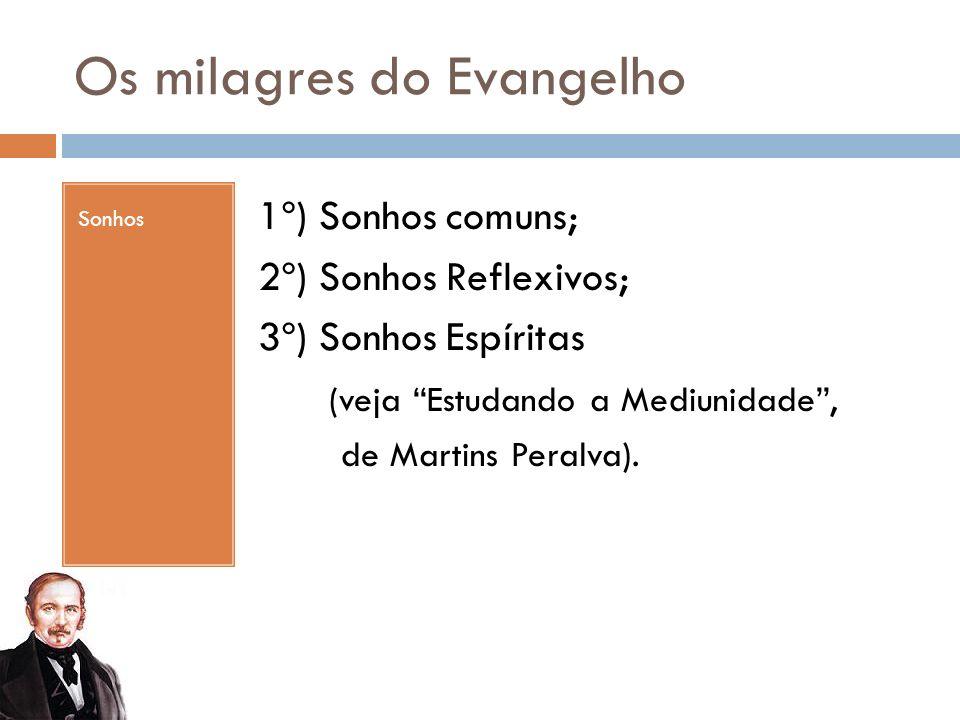 Os milagres do Evangelho Sonhos 1º) Sonhos comuns; 2º) Sonhos Reflexivos; 3º) Sonhos Espíritas (veja Estudando a Mediunidade, de Martins Peralva).