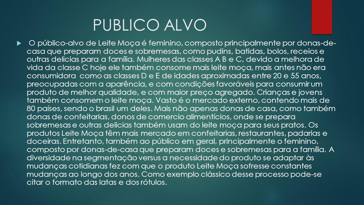PUBLICO ALVO O público-alvo de Leite Moça é feminino, composto principalmente por donas-de- casa que preparam doces e sobremesas, como pudins, batidas