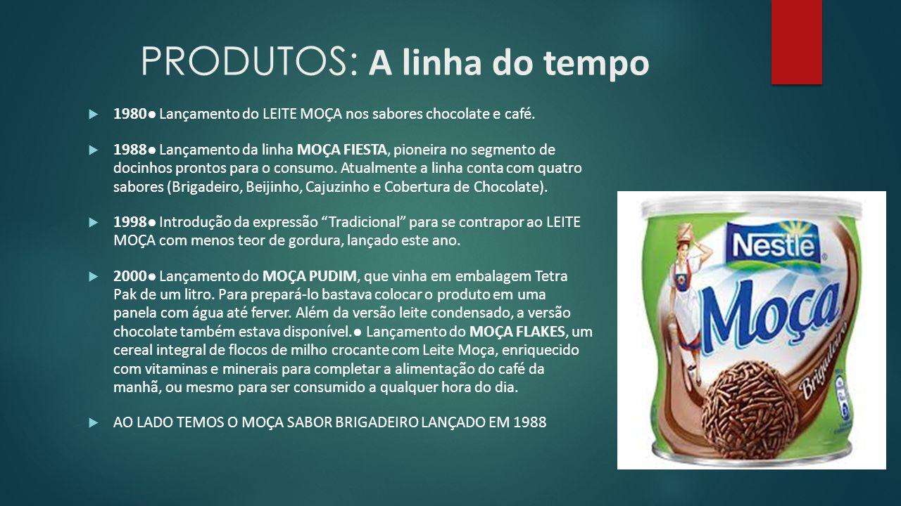 PRODUTOS: A linha do tempo 2001 Lançamento do LEITE MOÇA DESNATADO.