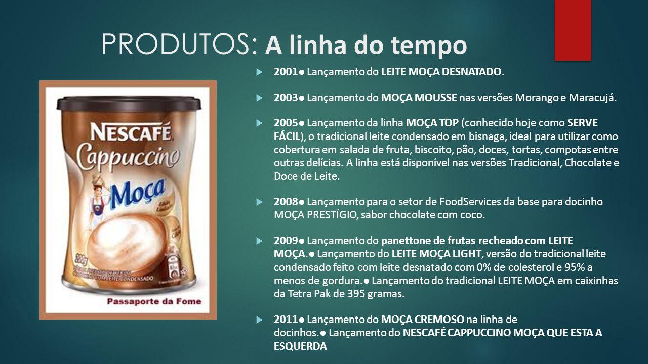 PRODUTOS: A linha do tempo 2001 Lançamento do LEITE MOÇA DESNATADO. 2003 Lançamento do MOÇA MOUSSE nas versões Morango e Maracujá. 2005 Lançamento da