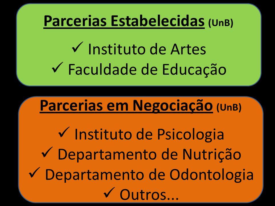 Parcerias Estabelecidas (UnB) Instituto de Artes Faculdade de Educação Parcerias em Negociação (UnB) Instituto de Psicologia Departamento de Nutrição