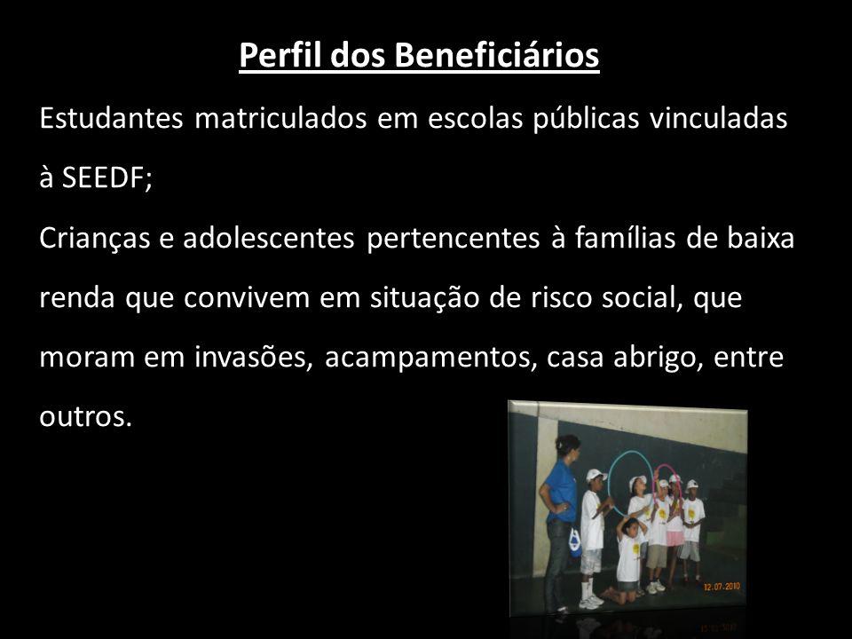 Quem são os beneficiários? Estudantes matriculados em escolas públicas vinculadas à Secretaria de Educação do Distrito Federal; Crianças e adolescente