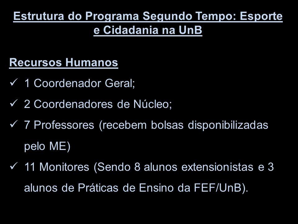 Estrutura do Programa Segundo Tempo: Esporte e Cidadania na UnB Recursos Humanos 1 Coordenador Geral; 2 Coordenadores de Núcleo; 7 Professores (recebe
