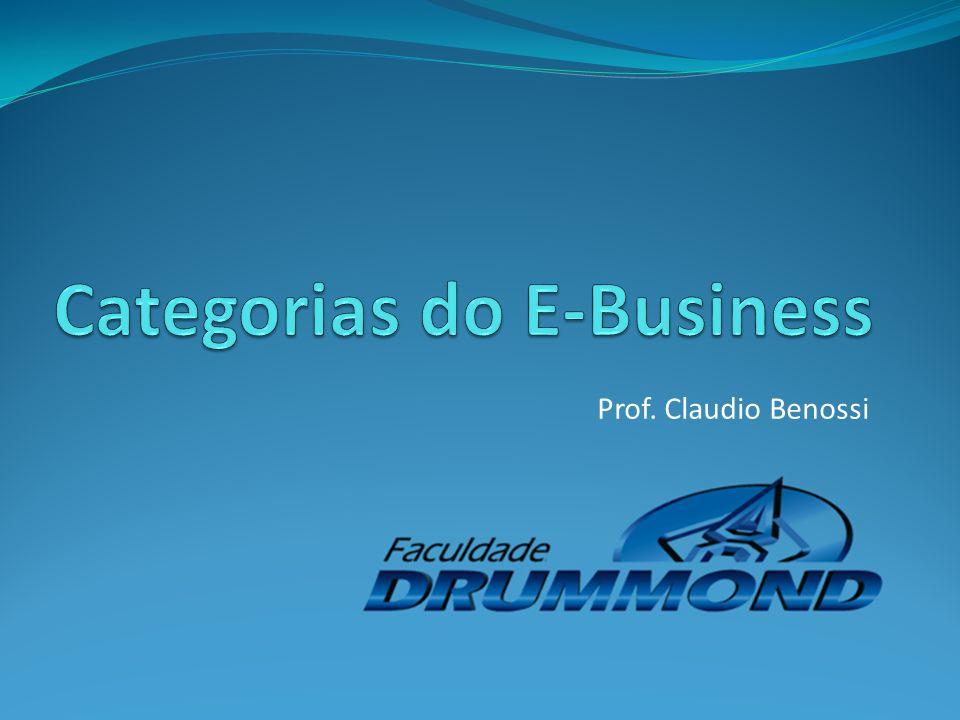 Categorias do E-business Inúmeros são os negócios que podem ser realizados através da Internet e a cada dia novos negócios surgem.
