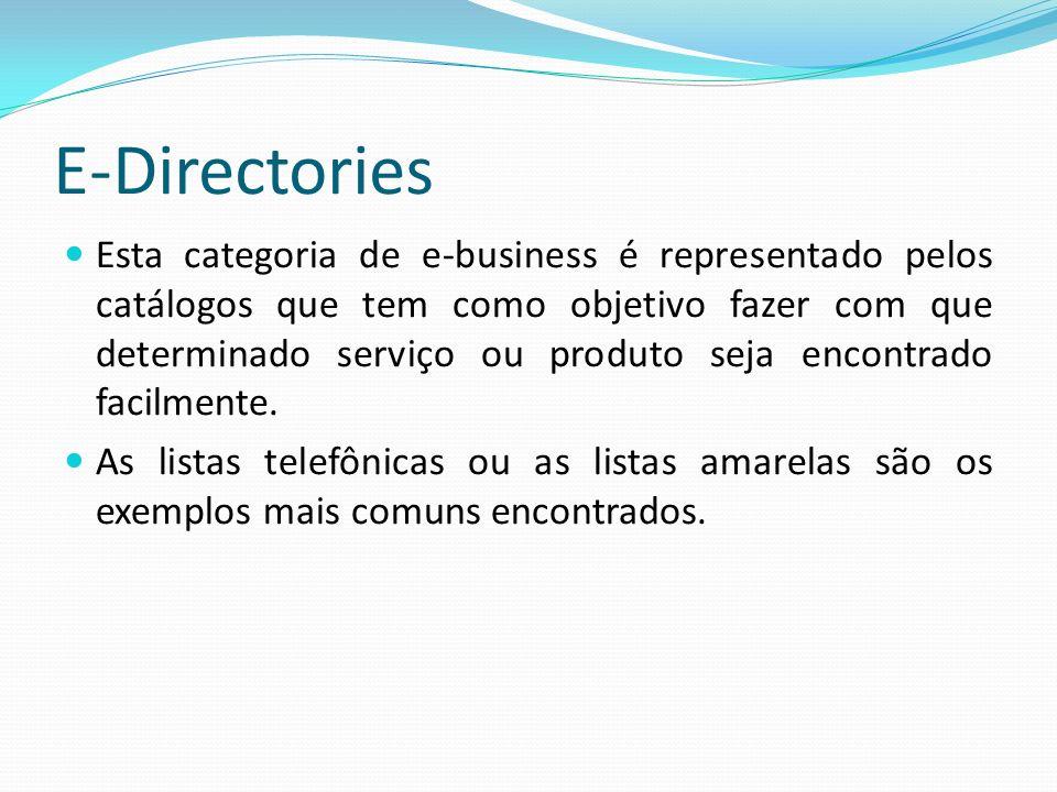 Esta categoria de e-business é representado pelos catálogos que tem como objetivo fazer com que determinado serviço ou produto seja encontrado facilme