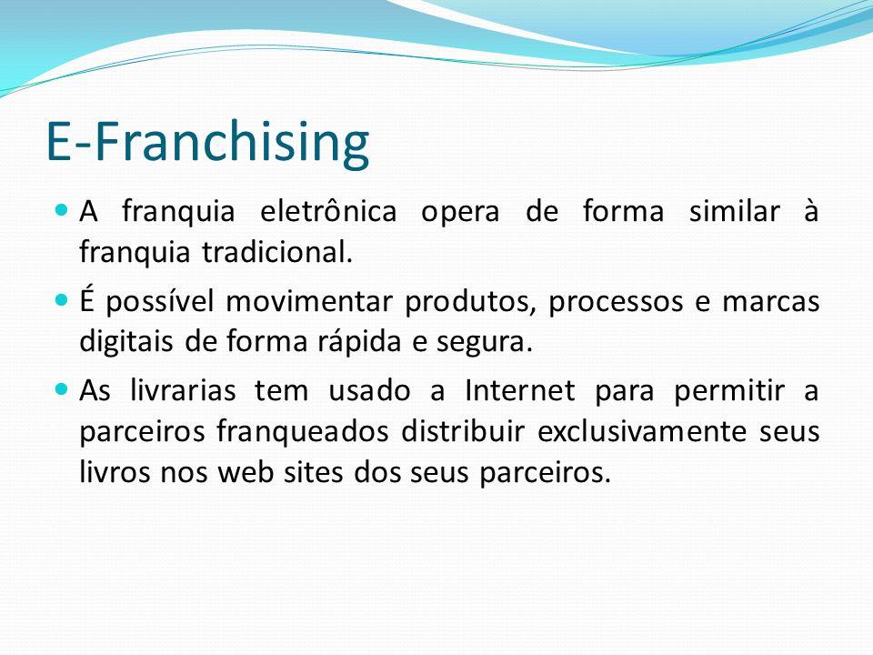 A franquia eletrônica opera de forma similar à franquia tradicional. É possível movimentar produtos, processos e marcas digitais de forma rápida e seg