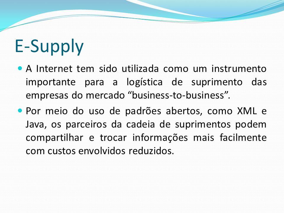 A Internet tem sido utilizada como um instrumento importante para a logística de suprimento das empresas do mercado business-to-business. Por meio do