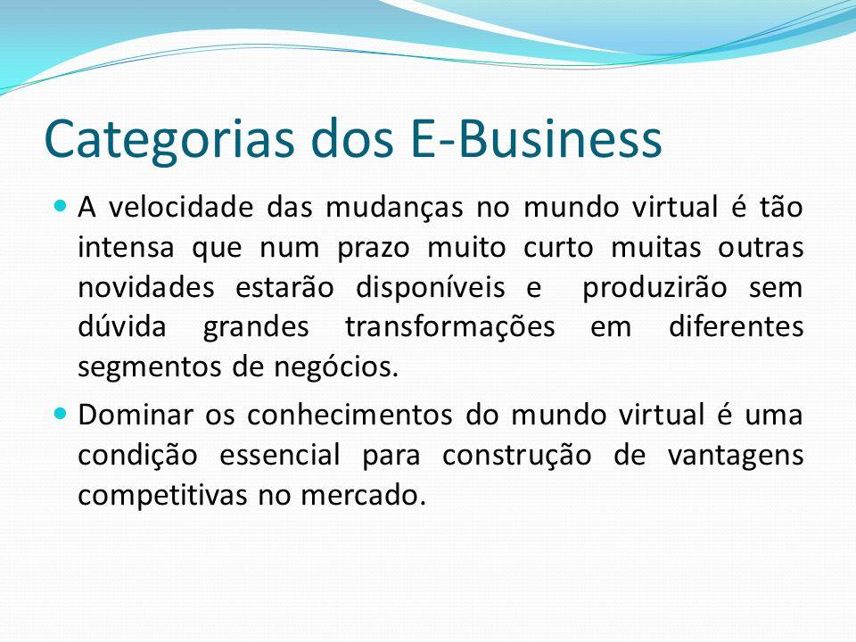 Categorias dos E-Business A velocidade das mudanças no mundo virtual é tão intensa que num prazo muito curto muitas outras novidades estarão disponíve