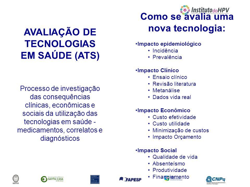 AVALIAÇÃO DE TECNOLOGIAS EM SAÚDE (ATS) Processo de investigação das consequências clínicas, econômicas e sociais da utilização das tecnologias em saú