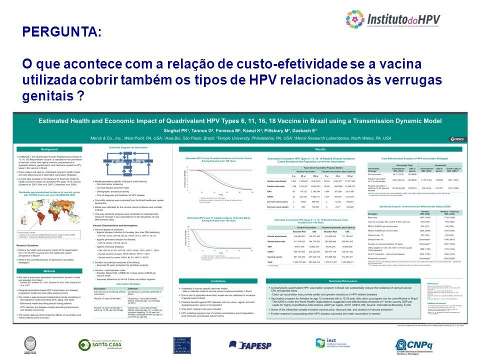 PERGUNTA: O que acontece com a relação de custo-efetividade se a vacina utilizada cobrir também os tipos de HPV relacionados às verrugas genitais ?