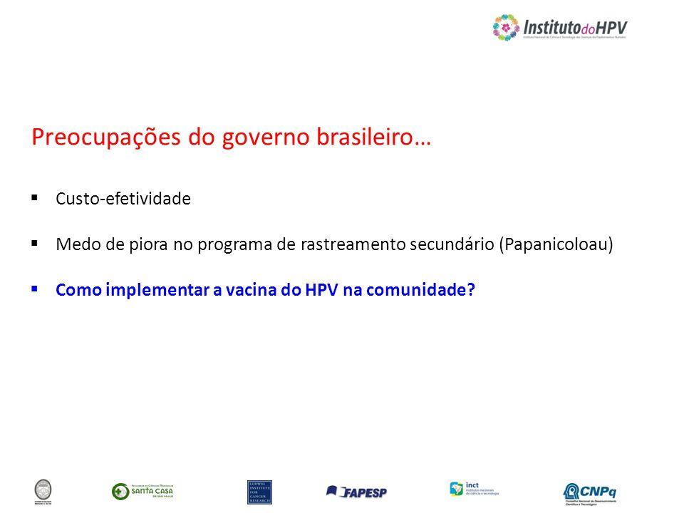 Preocupações do governo brasileiro… Custo-efetividade Medo de piora no programa de rastreamento secundário (Papanicoloau) Como implementar a vacina do