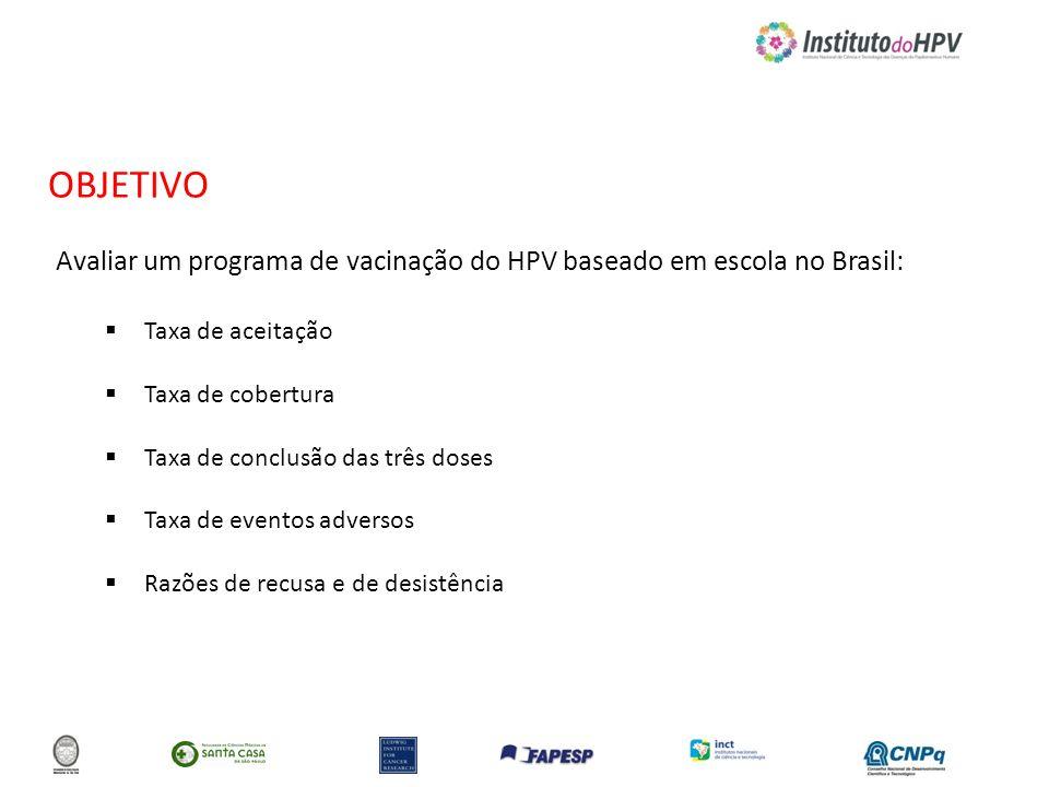 OBJETIVO Avaliar um programa de vacinação do HPV baseado em escola no Brasil: Taxa de aceitação Taxa de cobertura Taxa de conclusão das três doses Tax