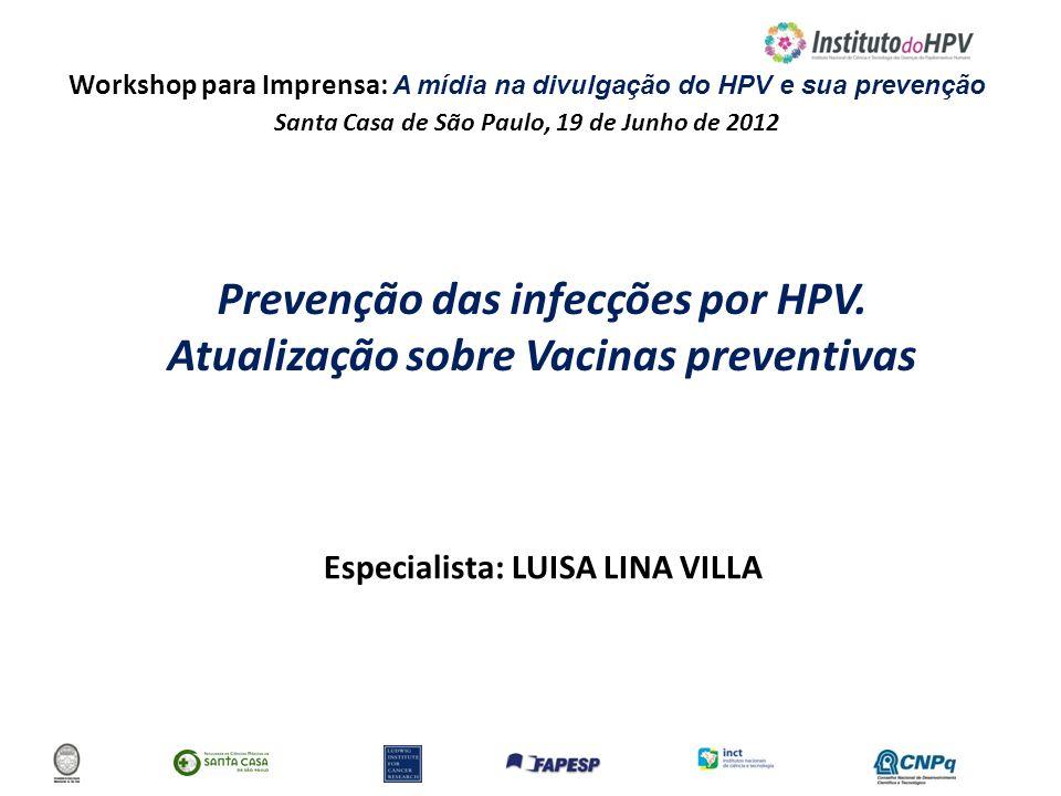 Workshop para Imprensa: A mídia na divulgação do HPV e sua prevenção Santa Casa de São Paulo, 19 de Junho de 2012 Prevenção das infecções por HPV. Atu