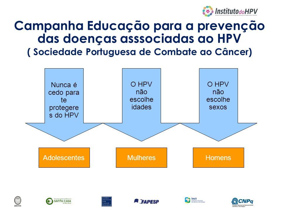 Campanha Educação para a prevenção das doenças asssociadas ao HPV ( Sociedade Portuguesa de Combate ao Câncer) O HPV não escolhe idades O HPV não esco