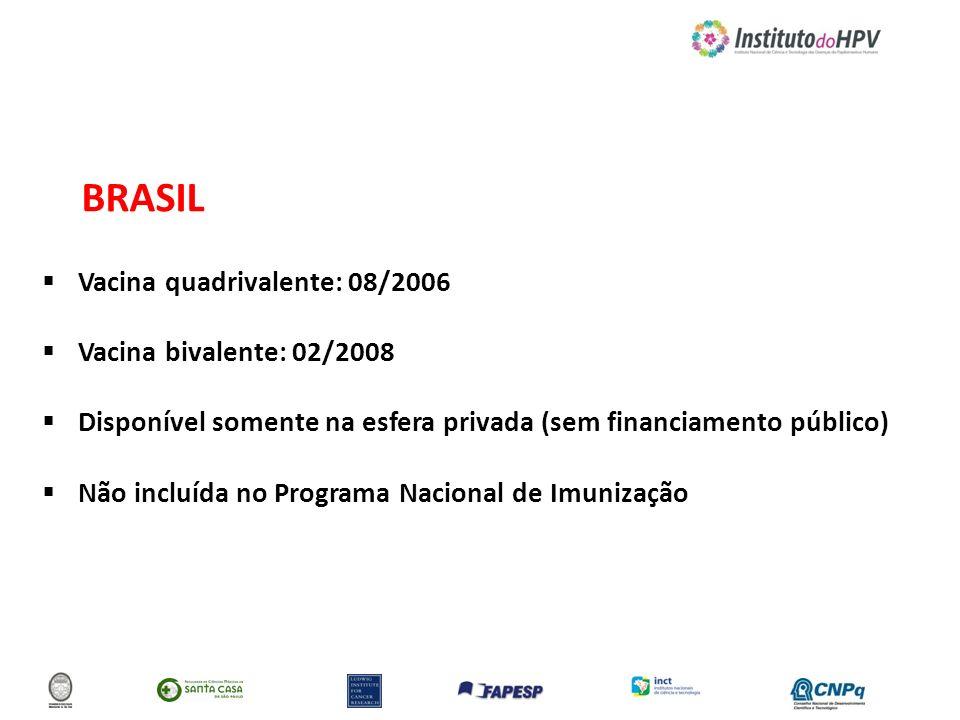BRASIL Vacina quadrivalente: 08/2006 Vacina bivalente: 02/2008 Disponível somente na esfera privada (sem financiamento público) Não incluída no Progra