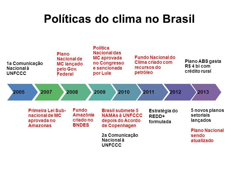 Políticas do clima no Brasil 20052007200820092010201120122013 Fundo Amazônia criado no BNDES Primeira Lei Sub- nacional de MC aprovada no Amazonas 1a Comunicação Nacional à UNFCCC Plano Nacional de MC lançado pelo Gov.