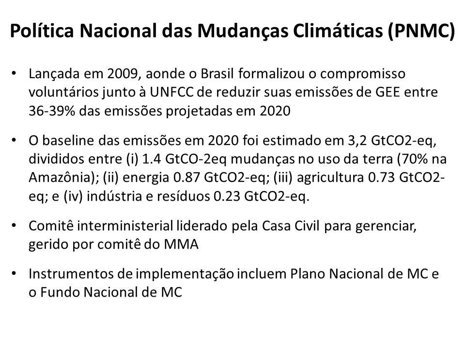 Política Nacional das Mudanças Climáticas (PNMC) Lançada em 2009, aonde o Brasil formalizou o compromisso voluntários junto à UNFCC de reduzir suas emissões de GEE entre 36-39% das emissões projetadas em 2020 O baseline das emissões em 2020 foi estimado em 3,2 GtCO2-eq, divididos entre (i) 1.4 GtCO-2eq mudanças no uso da terra (70% na Amazônia); (ii) energia 0.87 GtCO2-eq; (iii) agricultura 0.73 GtCO2- eq; e (iv) indústria e resíduos 0.23 GtCO2-eq.