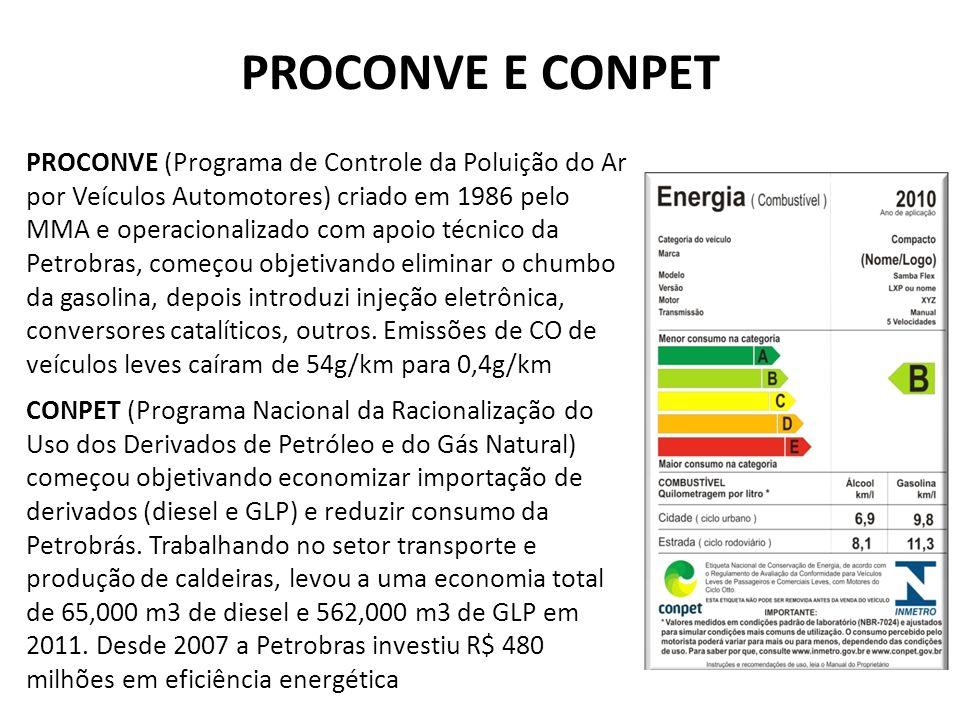 PROCONVE E CONPET PROCONVE (Programa de Controle da Poluição do Ar por Veículos Automotores) criado em 1986 pelo MMA e operacionalizado com apoio técnico da Petrobras, começou objetivando eliminar o chumbo da gasolina, depois introduzi injeção eletrônica, conversores catalíticos, outros.