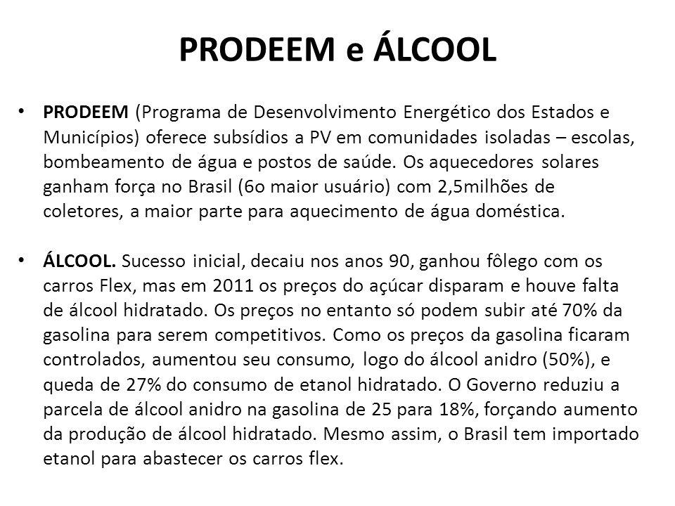 PRODEEM e ÁLCOOL PRODEEM (Programa de Desenvolvimento Energético dos Estados e Municípios) oferece subsídios a PV em comunidades isoladas – escolas, bombeamento de água e postos de saúde.