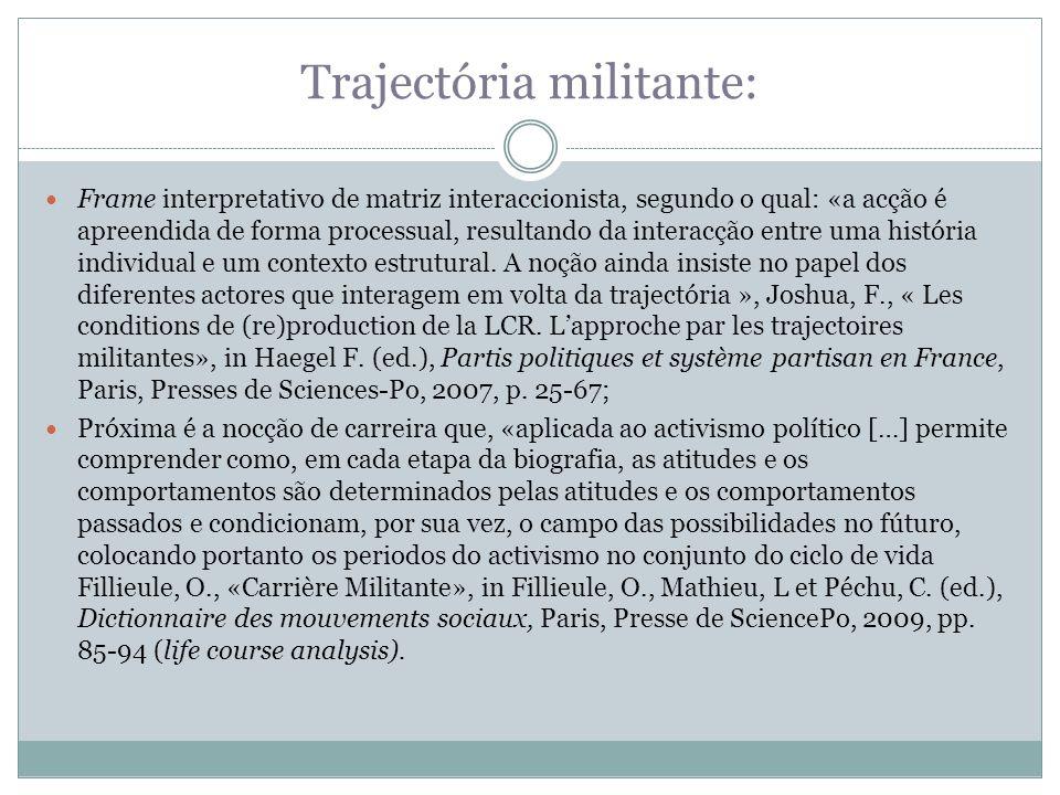 Trajectória militante: Frame interpretativo de matriz interaccionista, segundo o qual: «a acção é apreendida de forma processual, resultando da intera