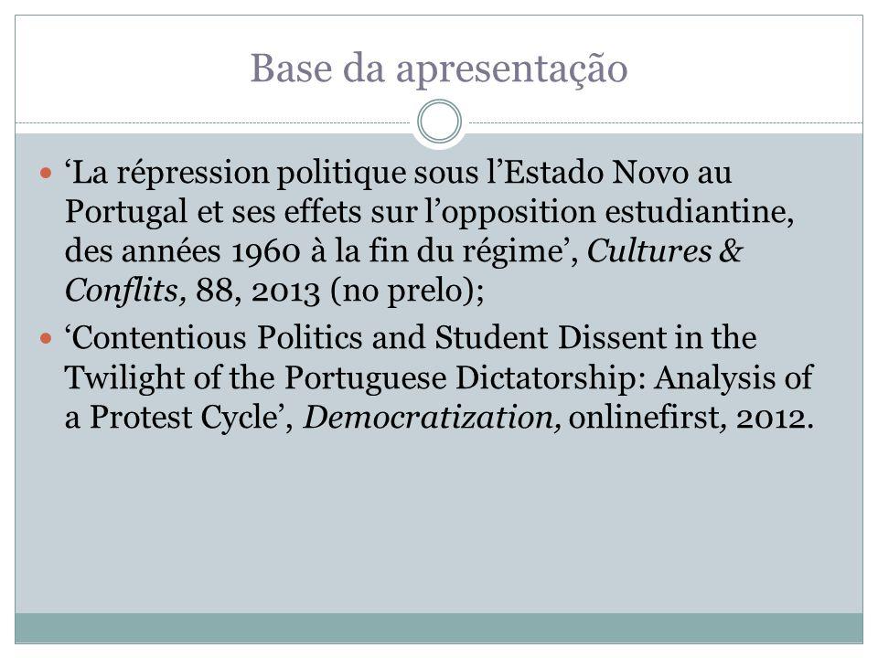 Base da apresentação La répression politique sous lEstado Novo au Portugal et ses effets sur lopposition estudiantine, des années 1960 à la fin du rég