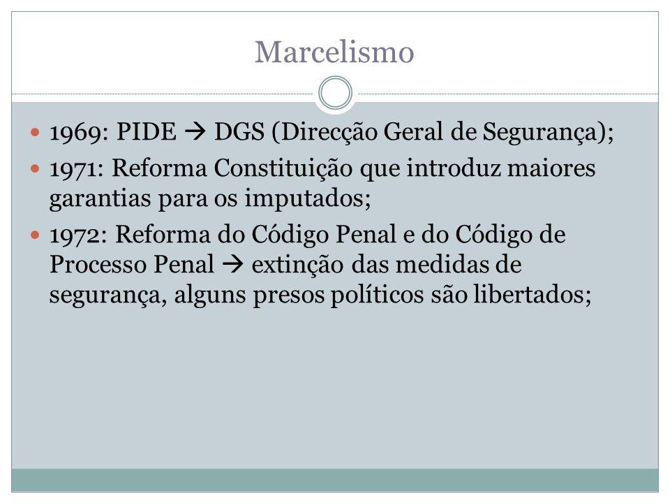 Marcelismo 1969: PIDE DGS (Direcção Geral de Segurança); 1971: Reforma Constituição que introduz maiores garantias para os imputados; 1972: Reforma do