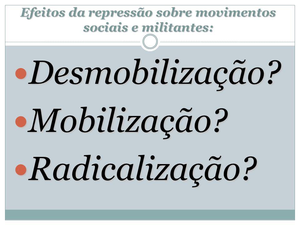 Efeitos da repressão sobre movimentos sociais e militantes: Desmobilização? Desmobilização? Mobilização? Mobilização? Radicalização? Radicalização?