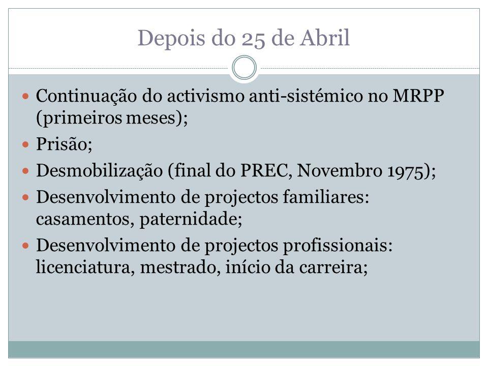 Depois do 25 de Abril Continuação do activismo anti-sistémico no MRPP (primeiros meses); Prisão; Desmobilização (final do PREC, Novembro 1975); Desenvolvimento de projectos familiares: casamentos, paternidade; Desenvolvimento de projectos profissionais: licenciatura, mestrado, início da carreira;