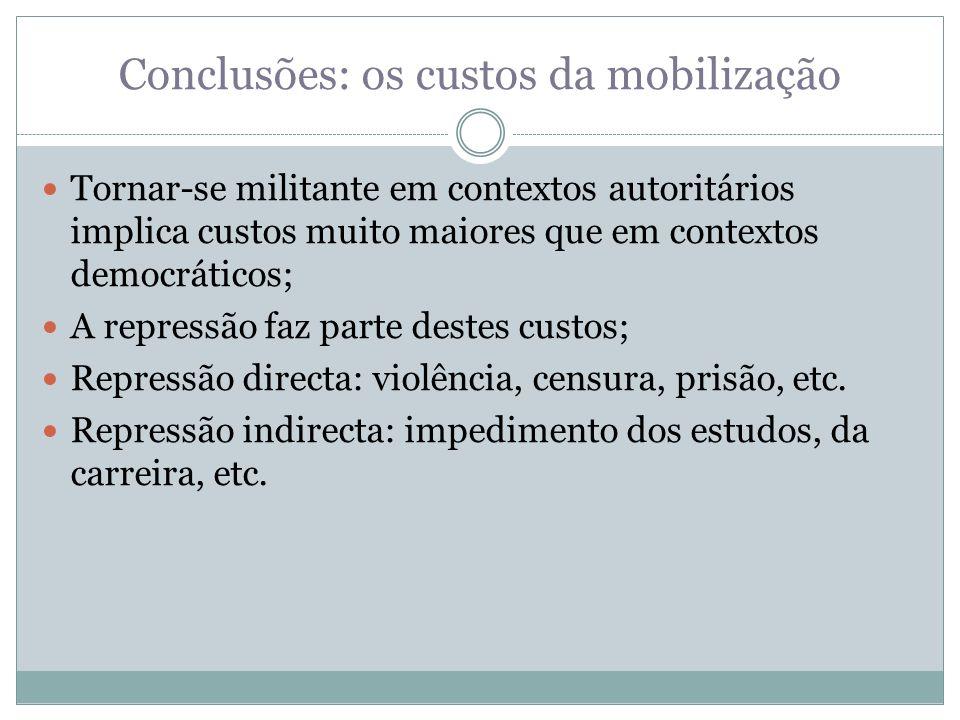 Conclusões: os custos da mobilização Tornar-se militante em contextos autoritários implica custos muito maiores que em contextos democráticos; A repressão faz parte destes custos; Repressão directa: violência, censura, prisão, etc.