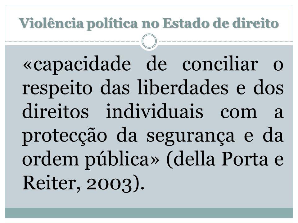 Violência política no Estado de direito «capacidade de conciliar o respeito das liberdades e dos direitos individuais com a protecção da segurança e da ordem pública» (della Porta e Reiter, 2003).