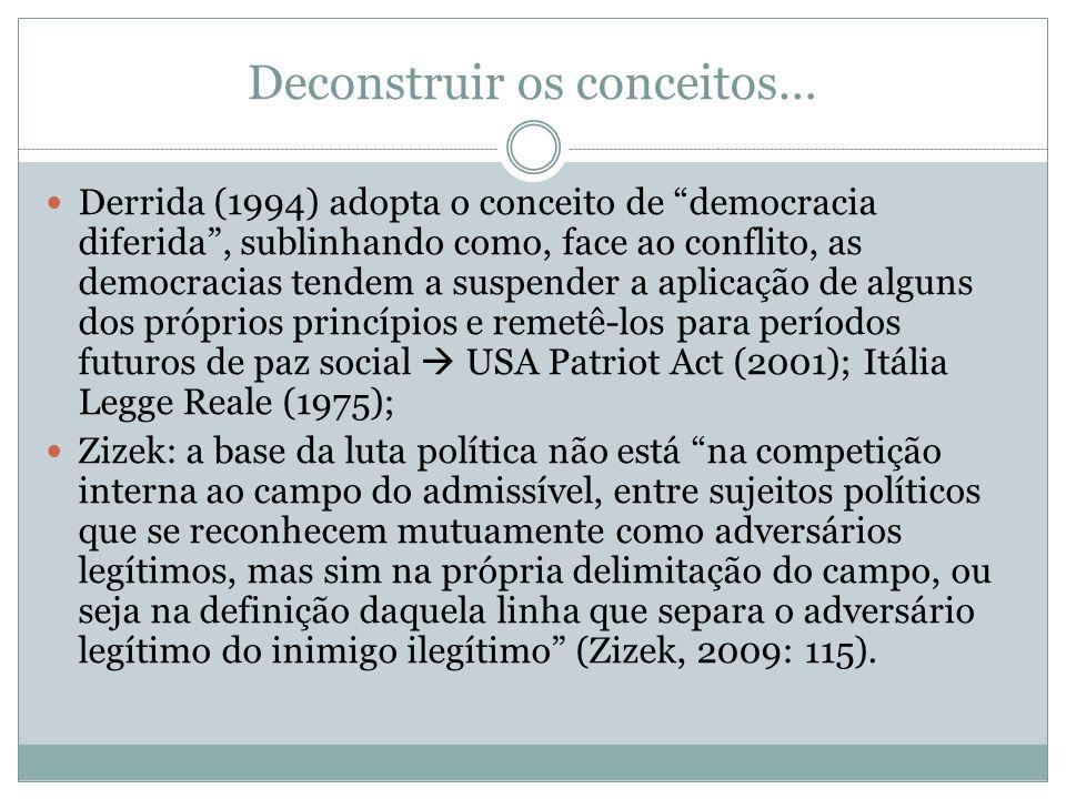 Deconstruir os conceitos… Derrida (1994) adopta o conceito de democracia diferida, sublinhando como, face ao conflito, as democracias tendem a suspend