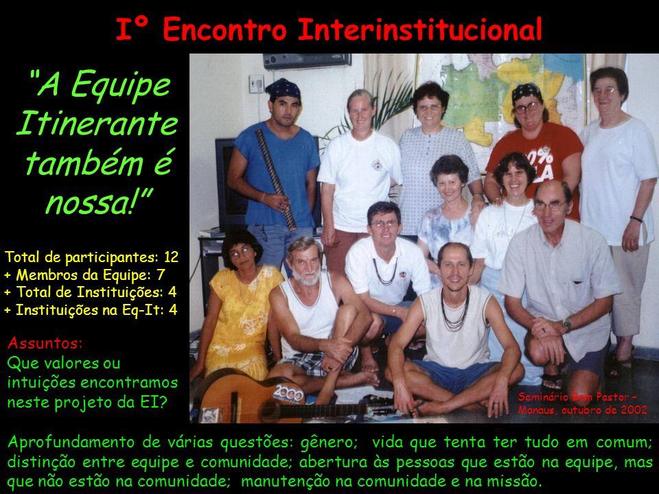 Iº Encontro Interinstitucional Total de participantes: 12 + Membros da Equipe: 7 + Total de Instituições: 4 + Instituições na Eq-It: 4 Assuntos: Que valores ou intuições encontramos neste projeto da EI.