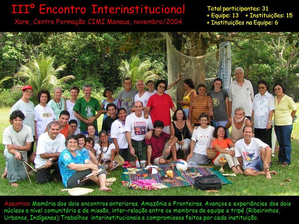 IIIº Encontro Interinstitucional Xare, Centro Formação CIMI Manaus, novembro/2004 Total participantes: 31 + Equipe: 13 + Instituições: 15 + Instituições na Equipe: 6 Assuntos: Memória dos dois encontros anteriores.