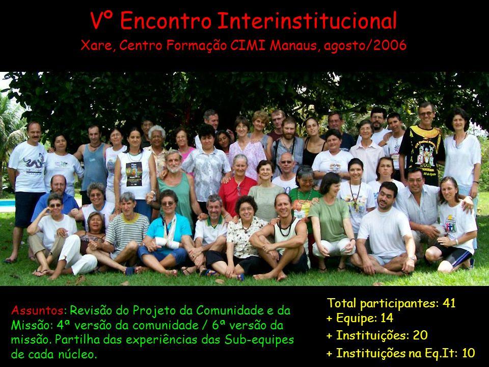 Vº Encontro Interinstitucional Xare, Centro Formação CIMI Manaus, agosto/2006 Total participantes: 41 + Equipe: 14 + Instituições: 20 + Instituições n