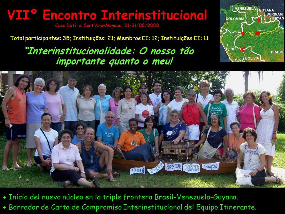 VIIº Encontro Interinstitucional Casa Retiro: SantAna–Manaus, 21-31/08/2008 Interinstitucionalidade: O nosso tão importante quanto o meu! Total partic