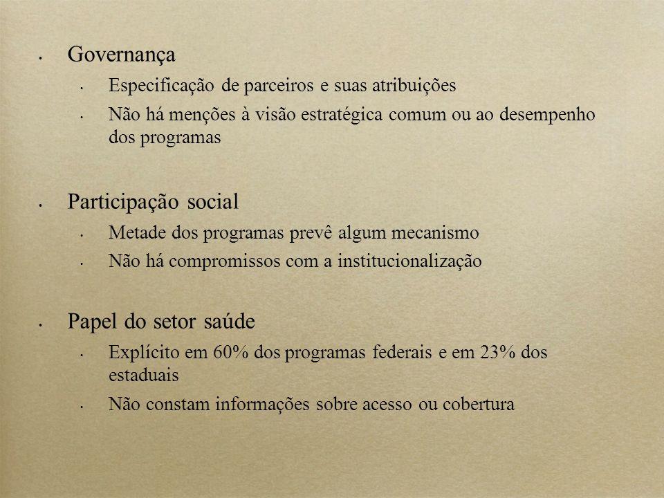 Governança Especificação de parceiros e suas atribuições Não há menções à visão estratégica comum ou ao desempenho dos programas Participação social M