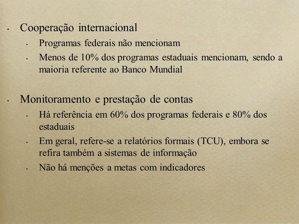 Cooperação internacional Programas federais não mencionam Menos de 10% dos programas estaduais mencionam, sendo a maioria referente ao Banco Mundial M
