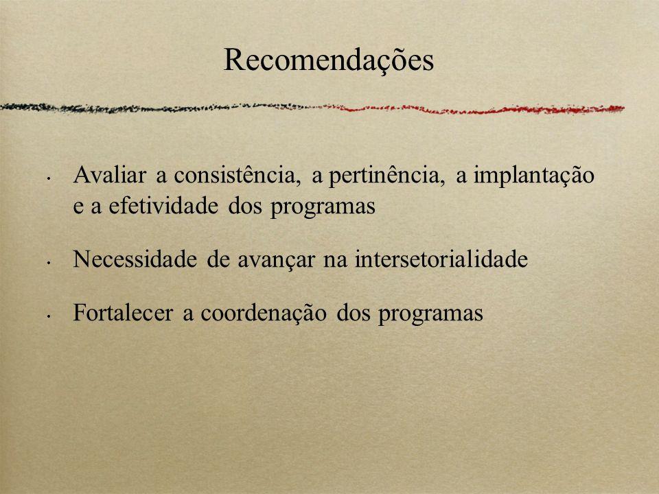 Recomendações Avaliar a consistência, a pertinência, a implantação e a efetividade dos programas Necessidade de avançar na intersetorialidade Fortalec