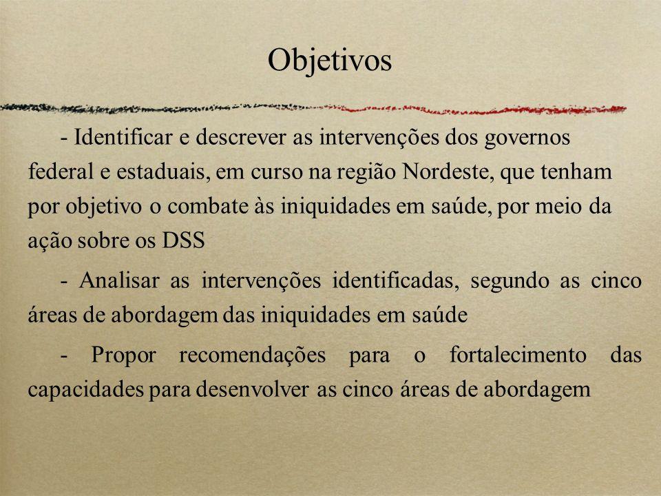 Objetivos - Identificar e descrever as intervenções dos governos federal e estaduais, em curso na região Nordeste, que tenham por objetivo o combate à