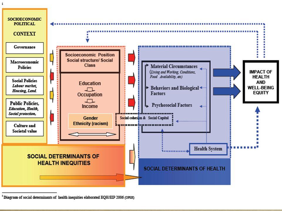 Tabela 1 - Número de programas federais desenvolvidos no Nordeste, por área temática, 2010-2012.
